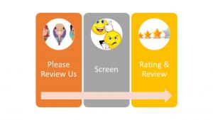 simplify-review-process